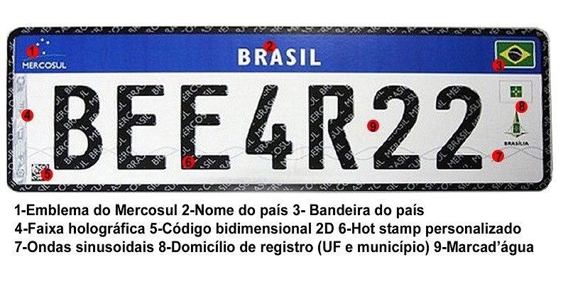 Placas do Mercosul: nova data é setembro deste ano